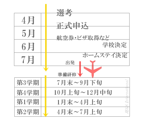 3学期日本語教師アシスタント