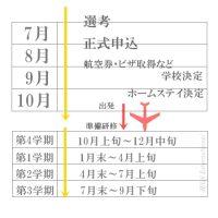 10月日本語教師アシスタント