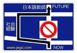 日本語教師への回り道