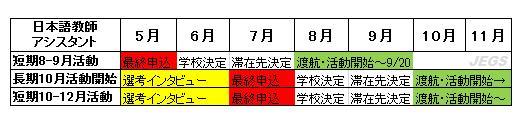 2013年日本語教師アシスタント募集状況