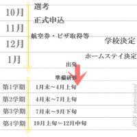 日本語教師アシスタントスケジュール