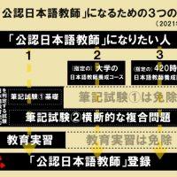 公認日本語教師になる3つの方法
