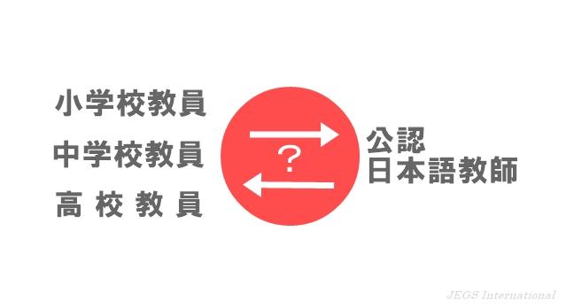学校教員と公認日本語教師の互換性