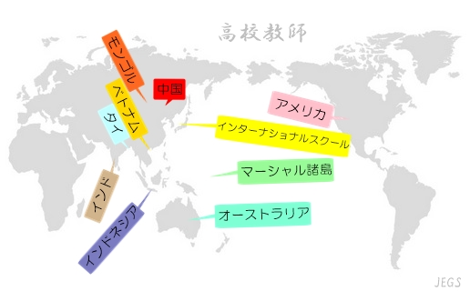 海外で高校教師